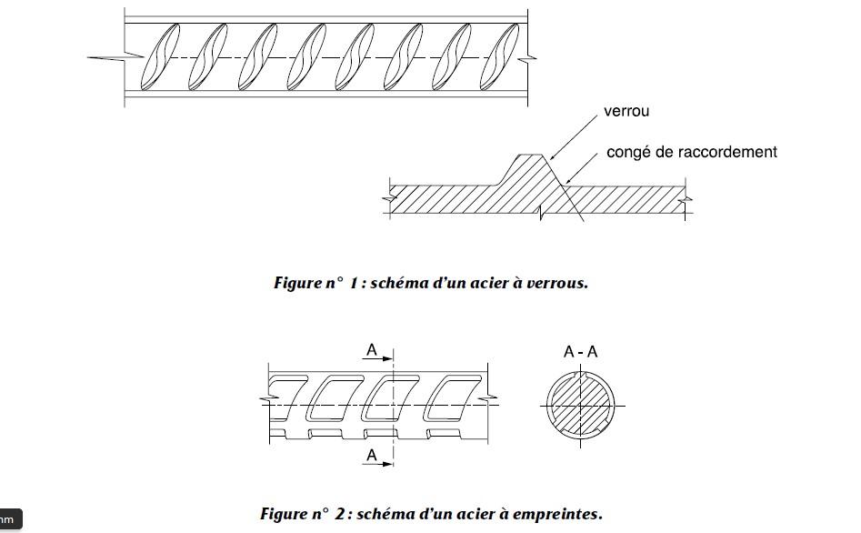 production-des-aciers-pour-beton-fer-a-beton-barre-de-fer-a-beton-fer-06-375-barres-par-tonne-